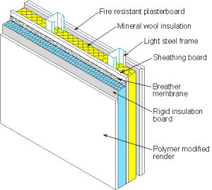 Residential And Mixed Use Buildings Steelconstruction