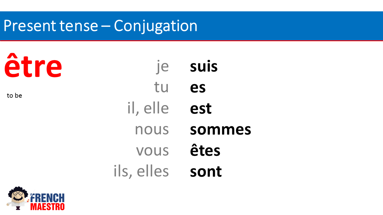 The Subjunctive Mood in French - YouTube