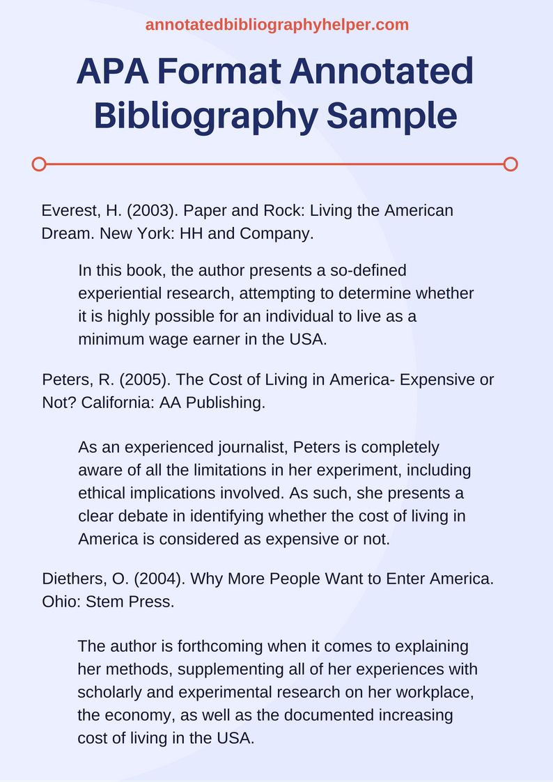 Apa 6th Edition Annotated Bibliography