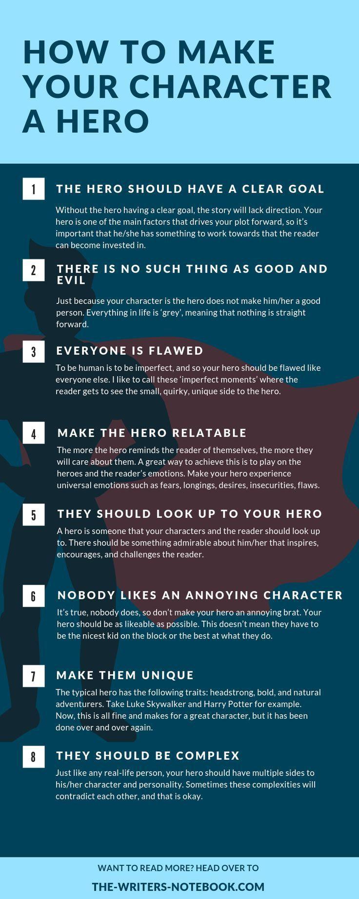Writing tips, Writing tips for authors, Writing tips novel