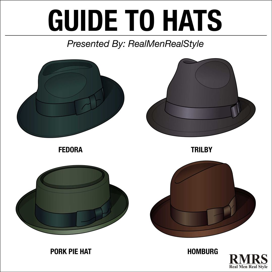 The Most Powerful Accessory The Ultimate Guide To Men S Hats Hats For Men Men S Hats Real Men Real Style