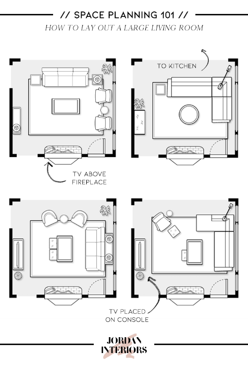 HOW TO // LAY OUT YOUR LIVING ROOM LIKE A PRO (With images ...