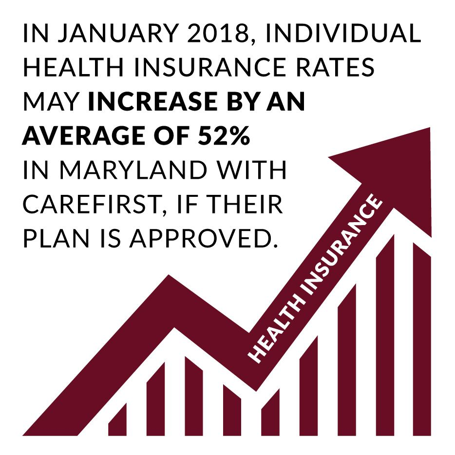 Important information for maryland residents regarding