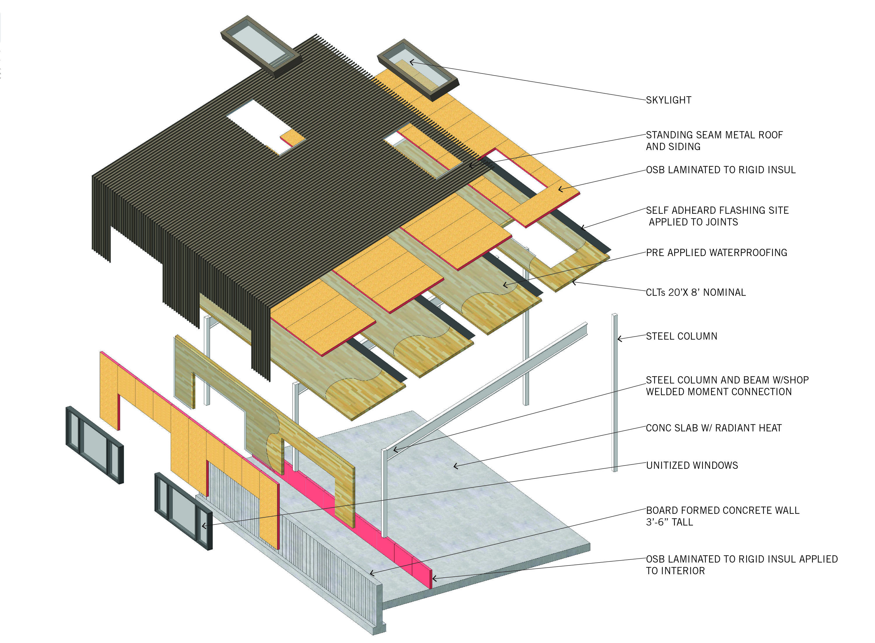Image Result For Solar Panel Clt Roof Section Bt Solar