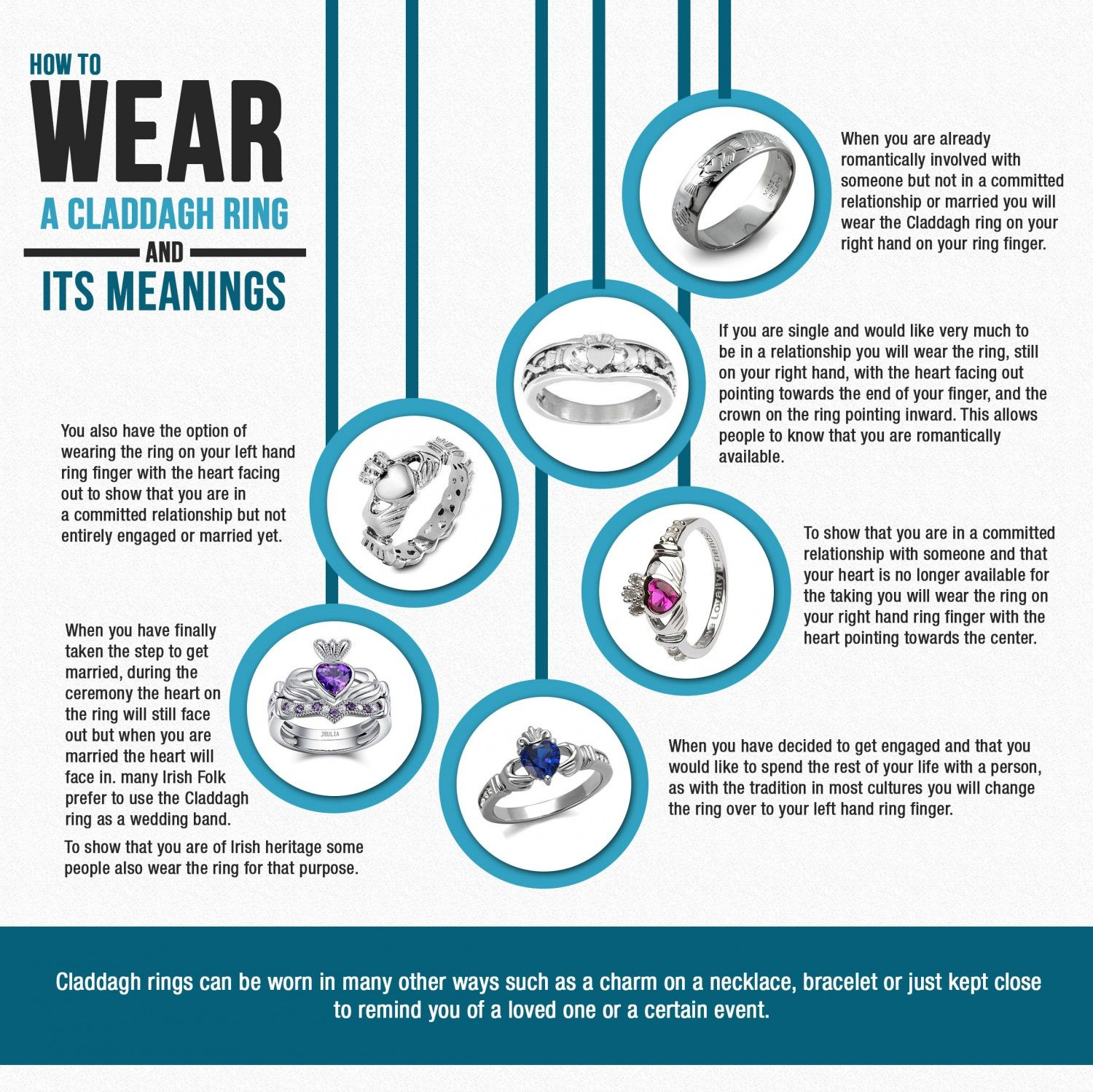 How to wear a claddagh ring infographic