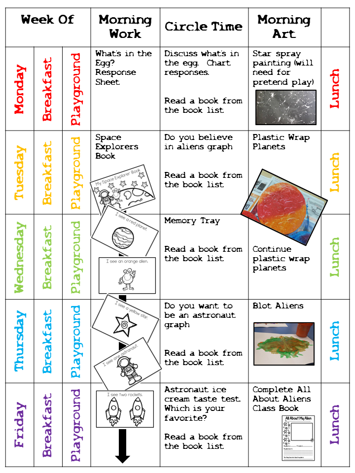 space theme unit and lesson plans for preschool upper elementary