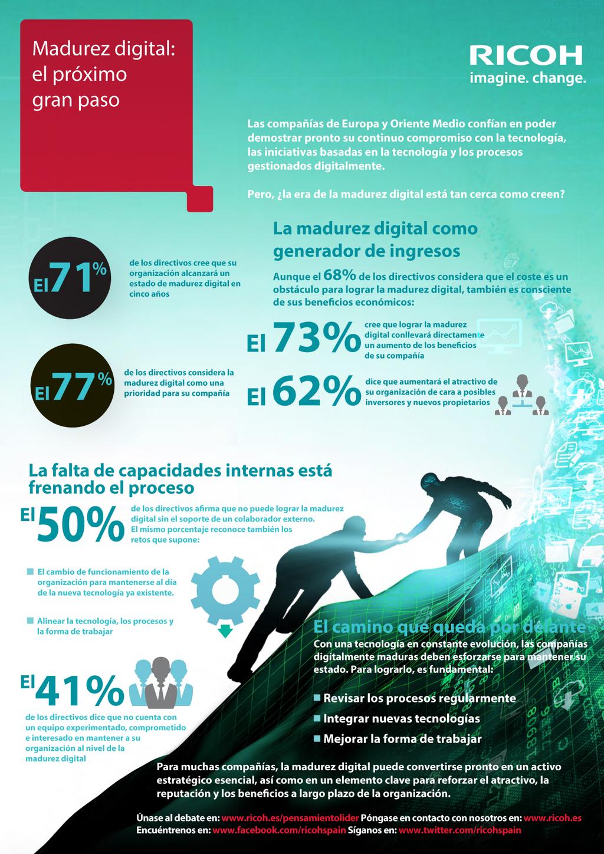 En #Ricoh la madurez #digital: el próximo gran paso || #infografía