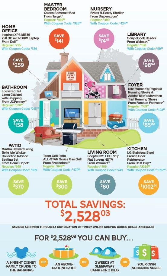 Saving infographic house graphics pinterest infographic and saving infographic fandeluxe Gallery