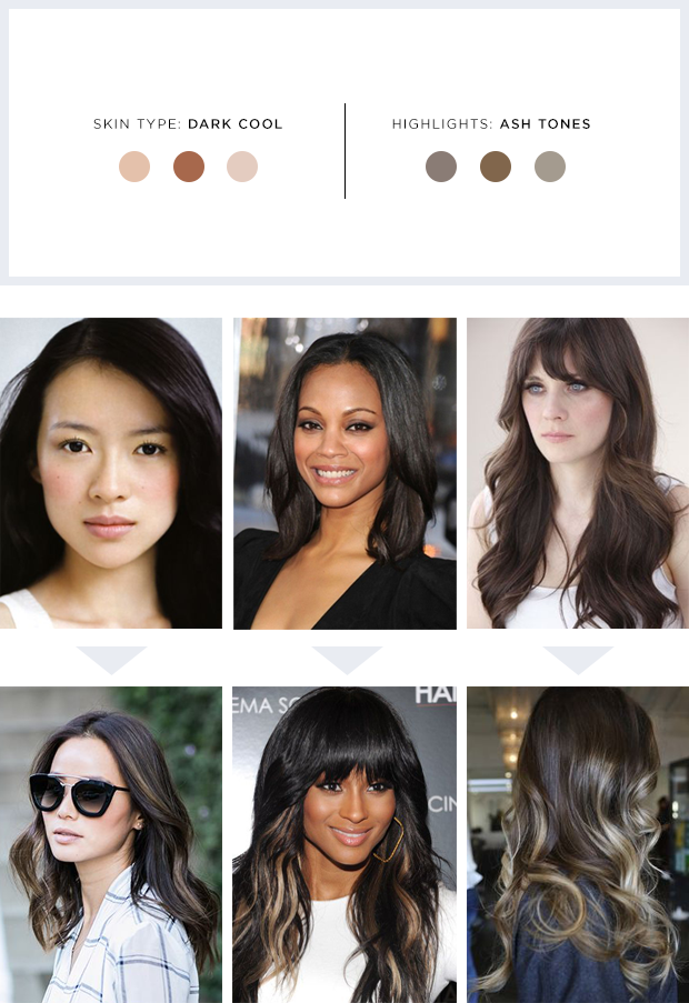 The Best Highlights For Your Hair And Skin Tone Skin Tone Hair Color Hair Color Asian Hair Color For Fair Skin