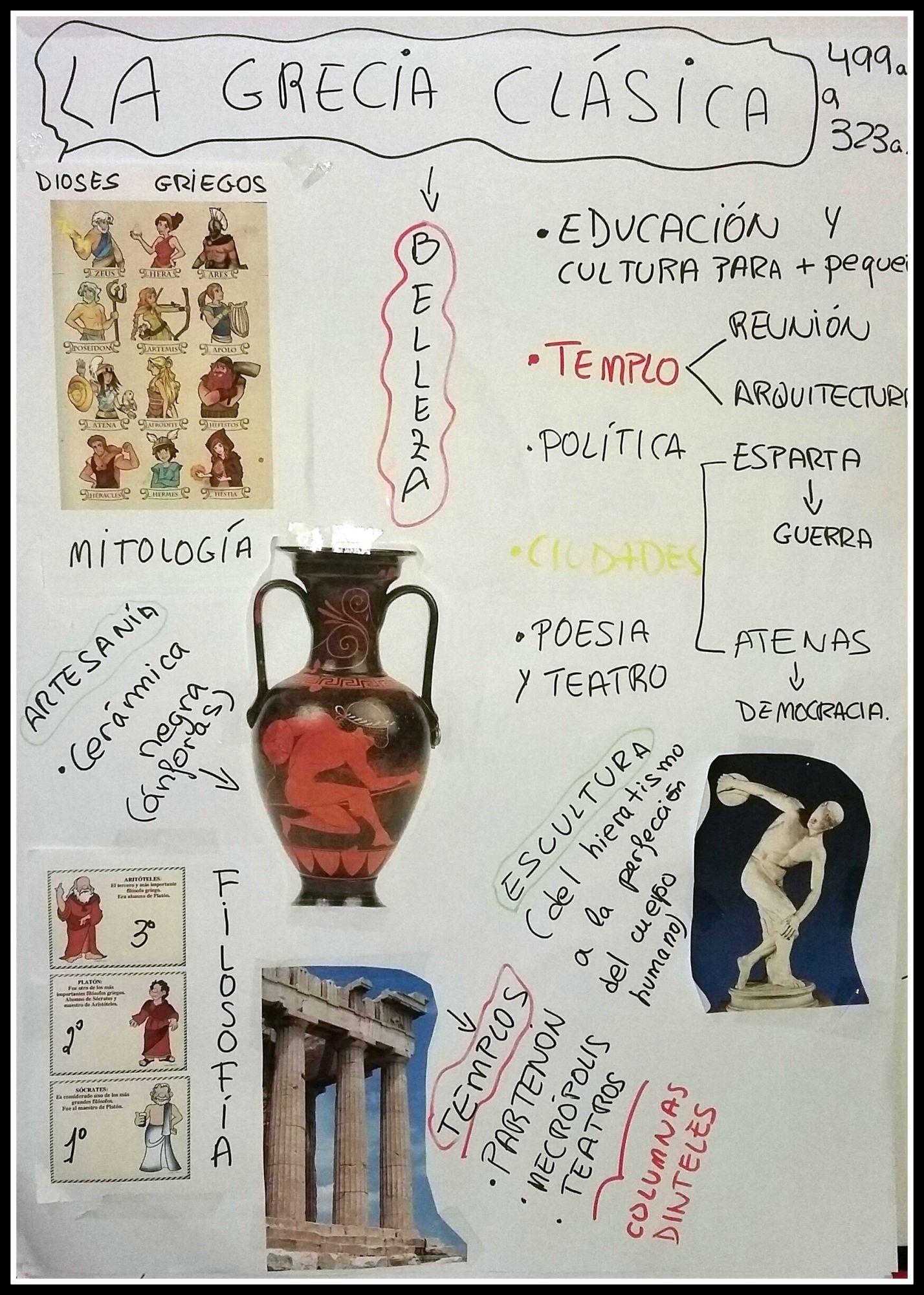 Dibujos De Grecia Para Ninos 2 Grecia Antigua Arte Infantil Edad Antigua
