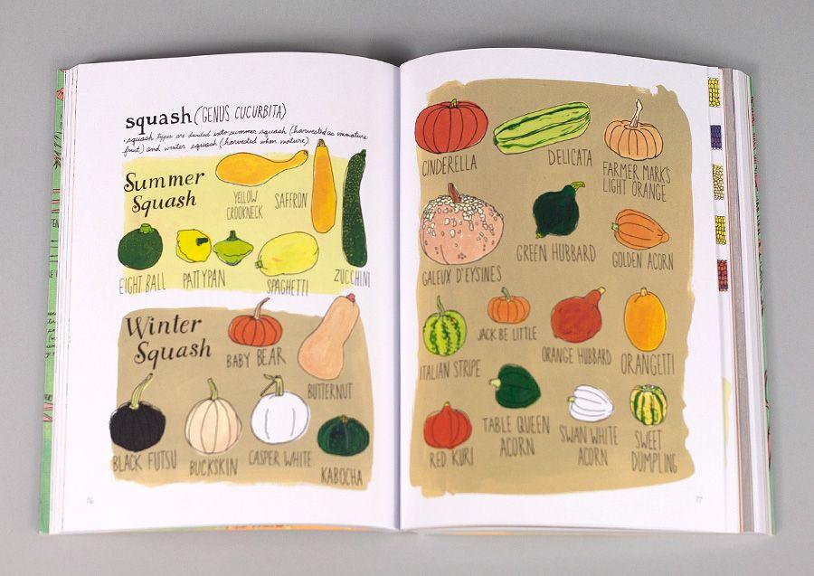 Farm Anatomy by Julia Rothman | Illustration | Pinterest | Anatomy ...