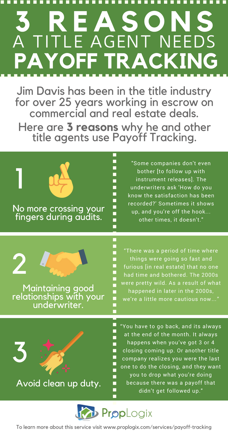 3 Reasons A Title Agent Needs Release Tracking Track Estate Lawyer