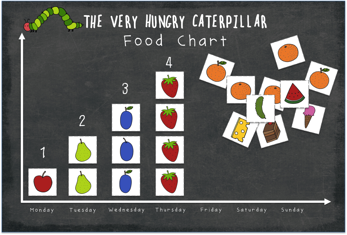 Download Free The Very Hungry Caterpillar Food Printable
