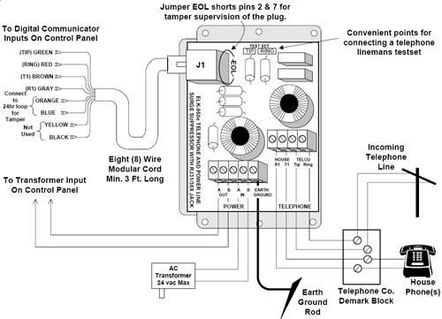 rj31x google search wiring diagram, floor plansrj31x google search