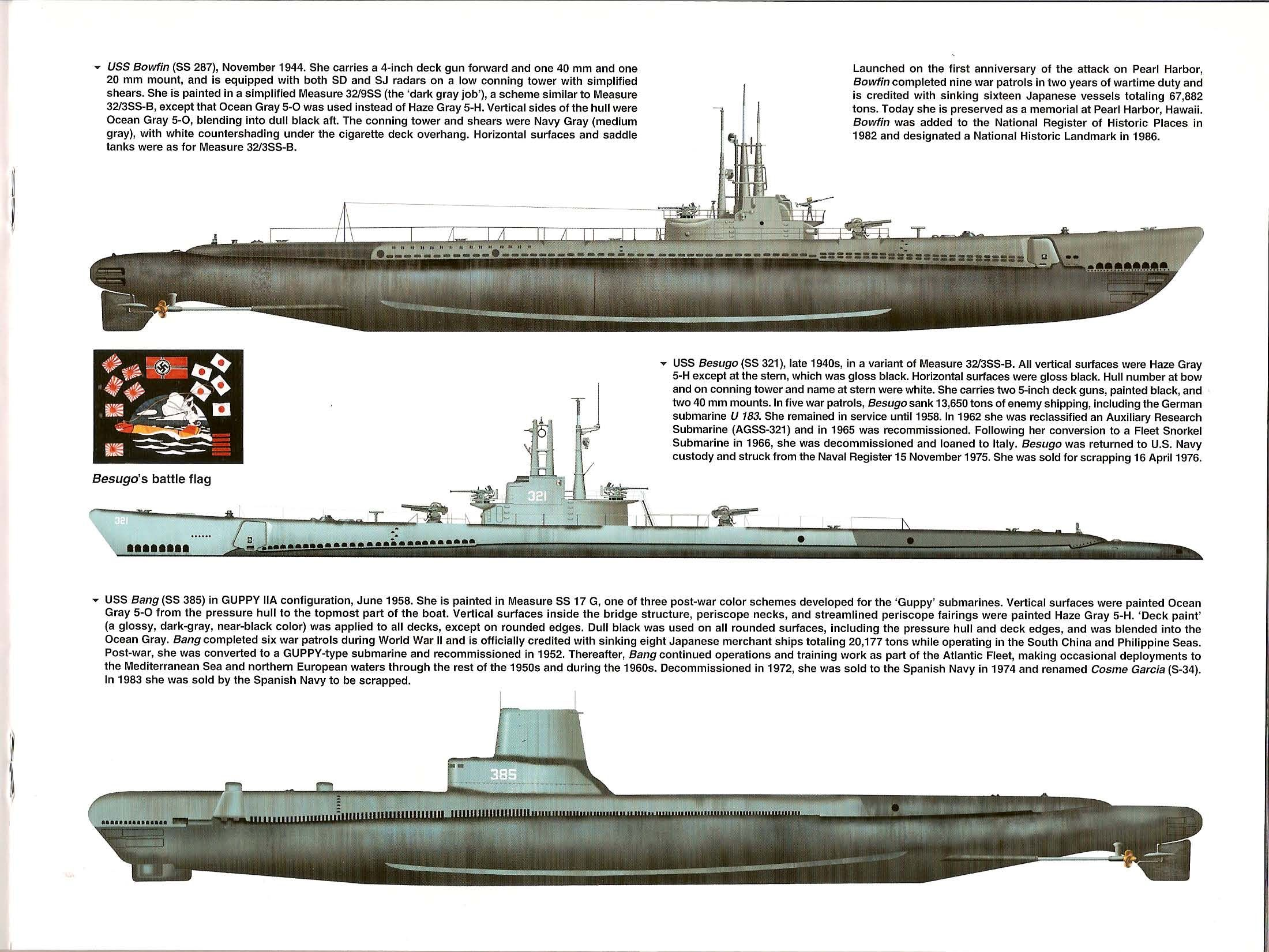 Podvodnye Lodki Podvodnye Lodki Voenno Morskoj Flot Lodka