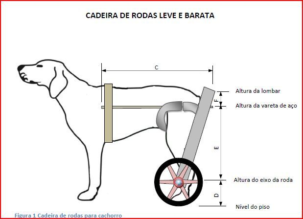 Walkin' Wheels MEDIUM Dog Wheelchair | dog wheelchairs | Dog