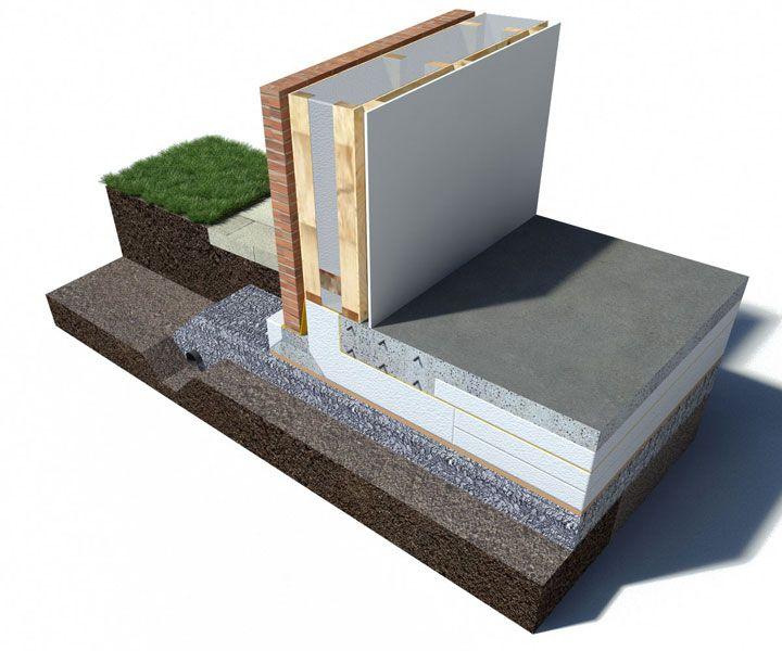 Passive Budget Build Details Of Interest Passive House