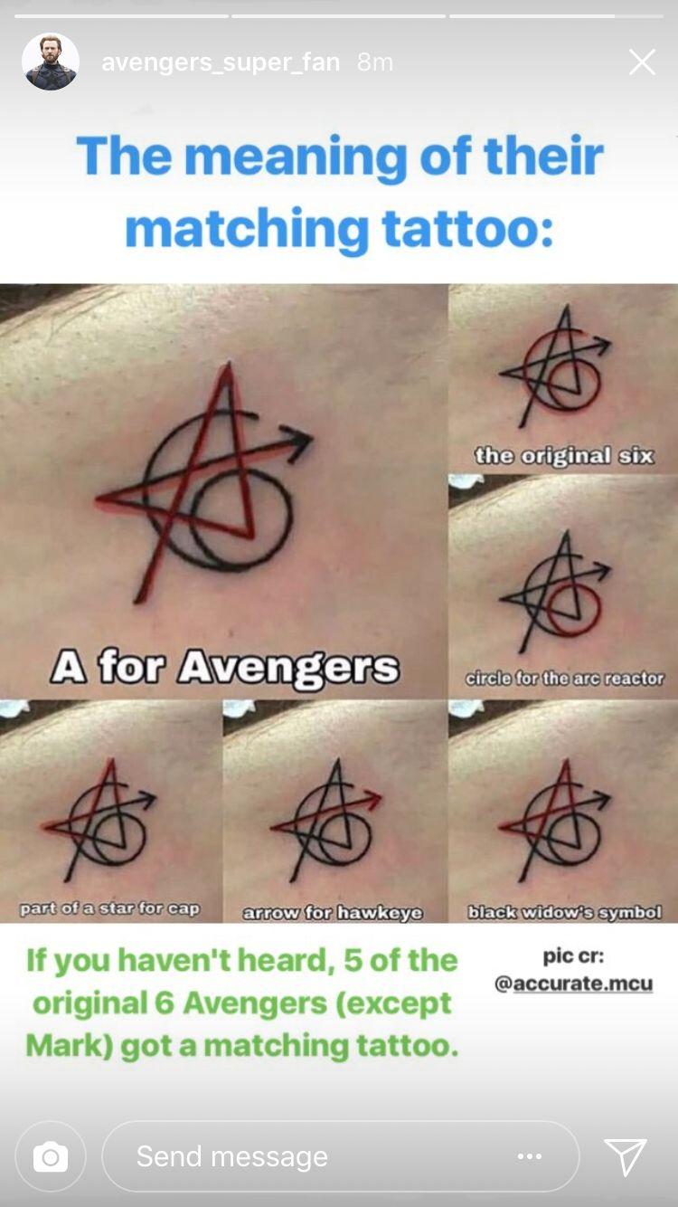 Pin By Itzayana Hernandez On Arte Avengers Tattoo Avengers Marvel Avengers