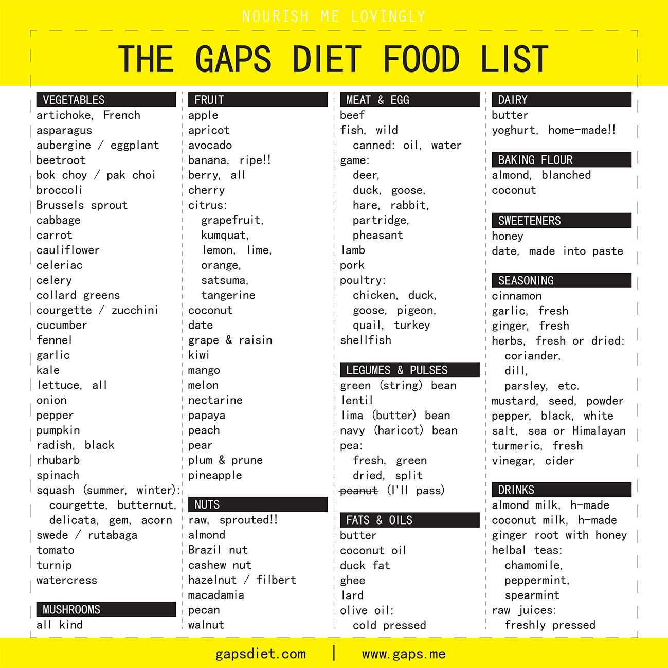 nourish me lovingly: the gaps diet food list | wellness in 2018