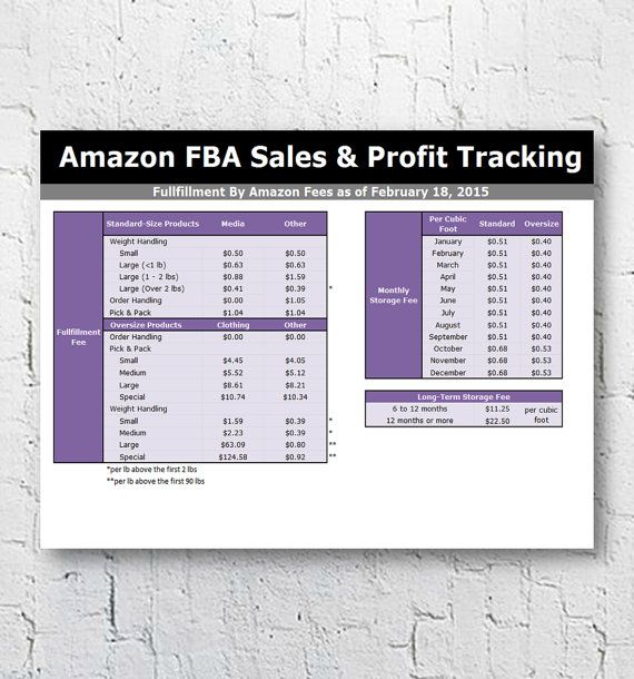 Amazon FBA Seller Sales \ Profit Break Even by ExpressExcel - excel break even analysis