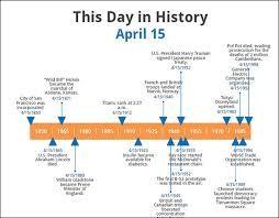 Image Result For Timeline Template  Timeline    Timeline
