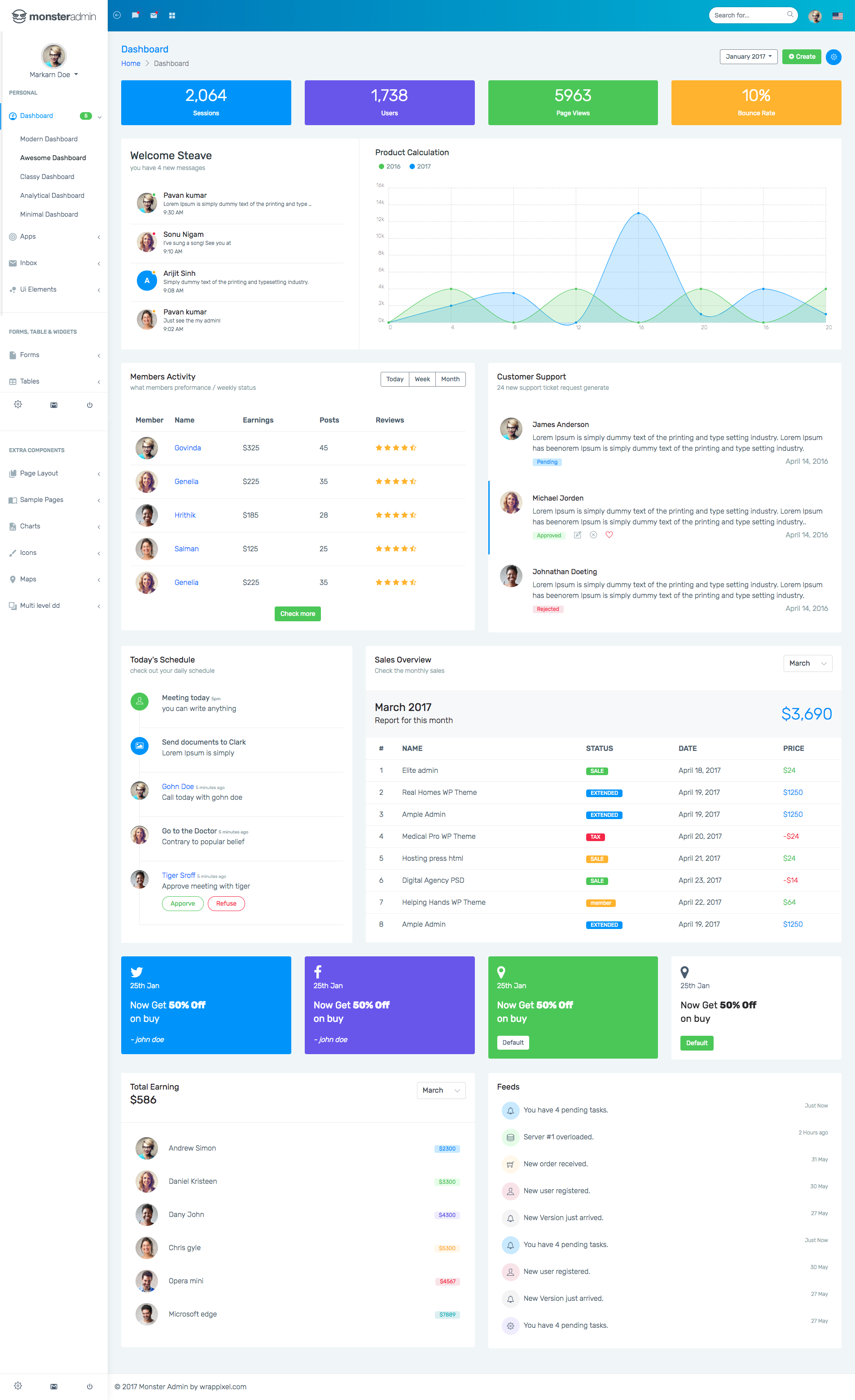 Monster Admin - Most Complete Bootstrap 4 Admin Template. Monster ...