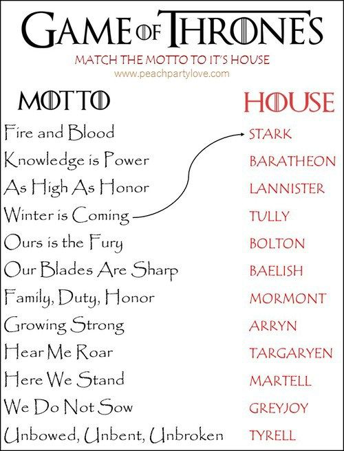 Games Of Thrones Free Printables Wwwbolditupcom Games Game Of