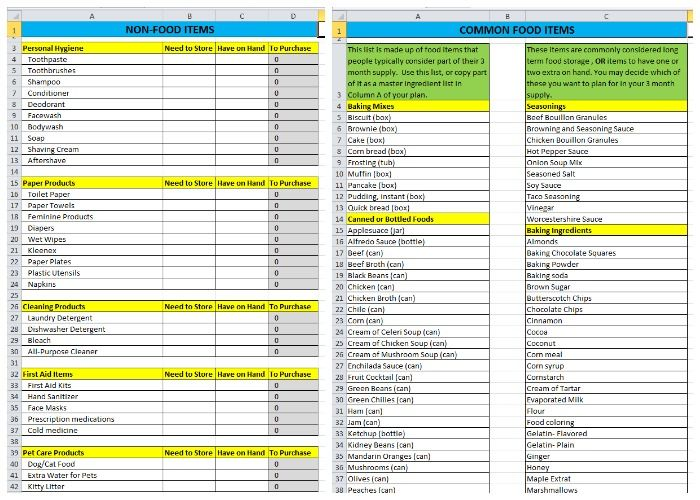 Food Storage Inventory Spreadsheets You Can Download For