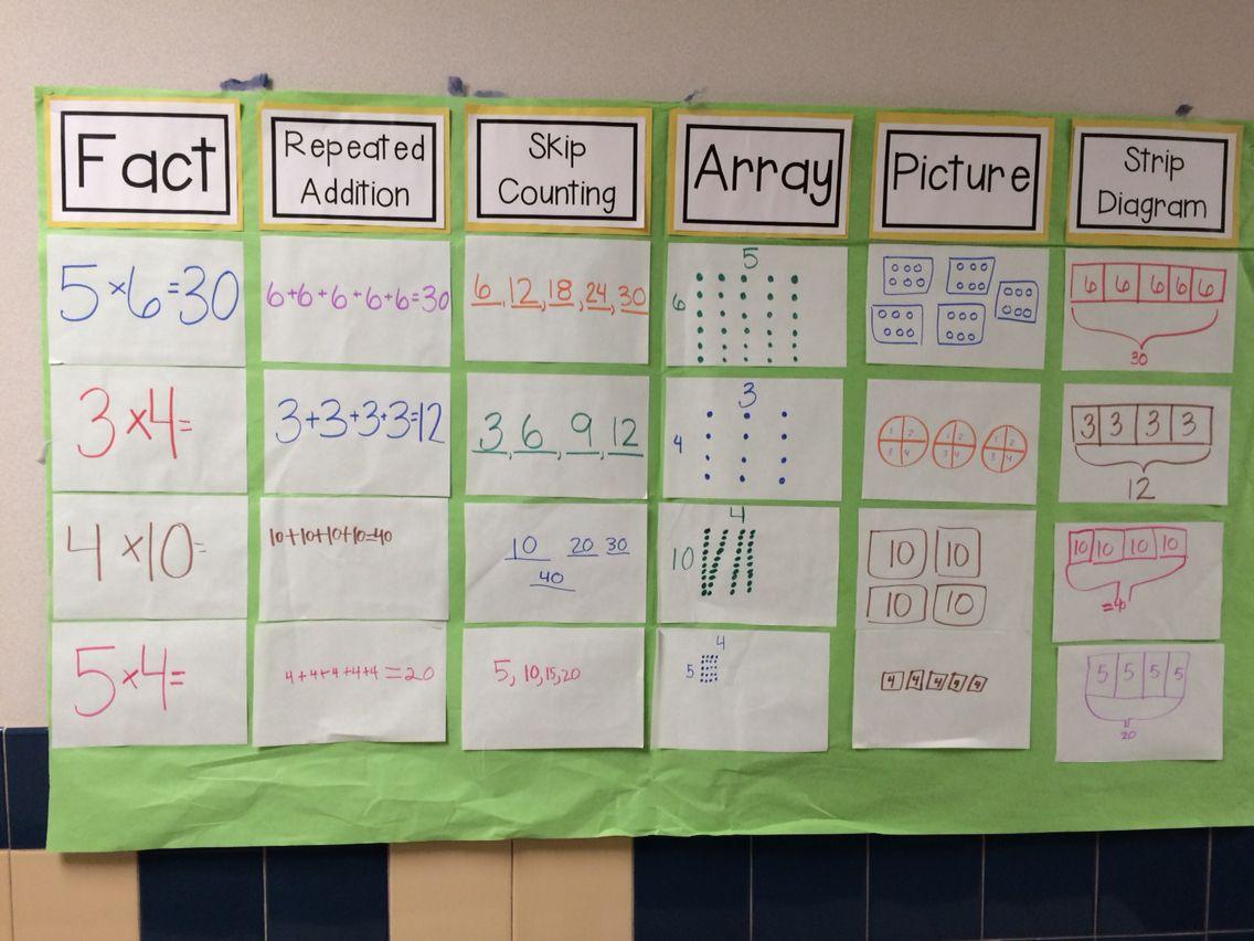 Second grade math homework help