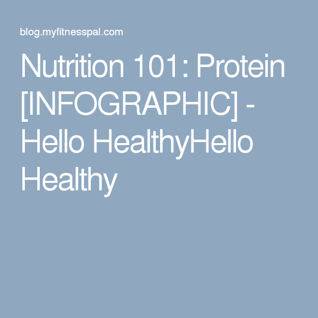 Photo of The Essential Guide to Protein for Optimal Health | MyFitnessPal