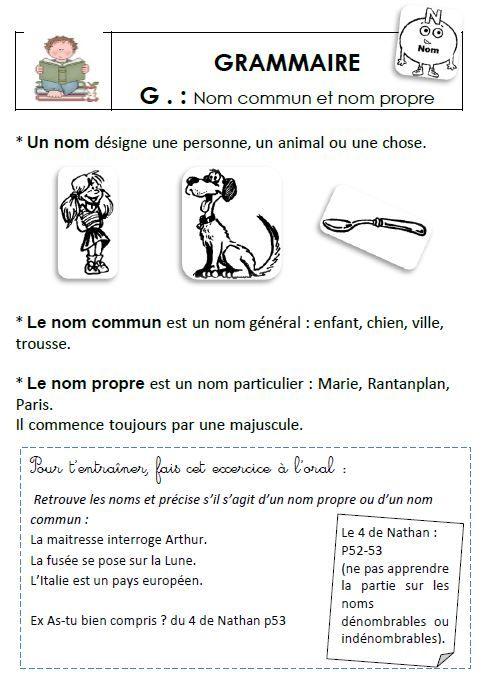 Super Fiche ce1 groupe nominal | french | Pinterest | CE1, Groupe et Fiches WN23