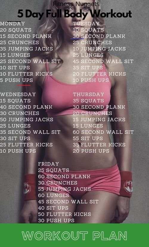 Trainingspläne   - Health and Fitness - #fitness #Gesundheit #Health #Trainingspläne<br>