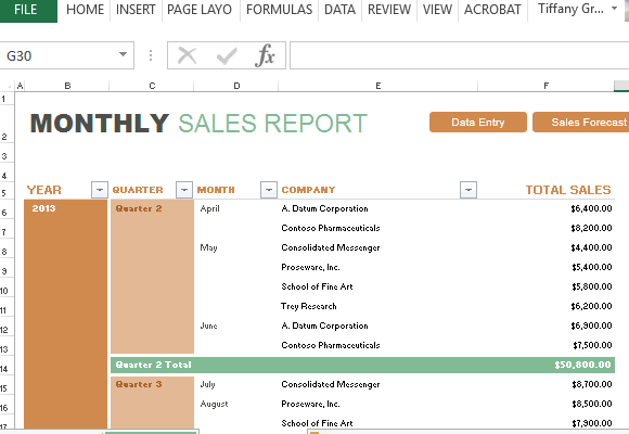 Free Daily Sales Report Excel Template 1 Templates Example Templates Example Pendidikan