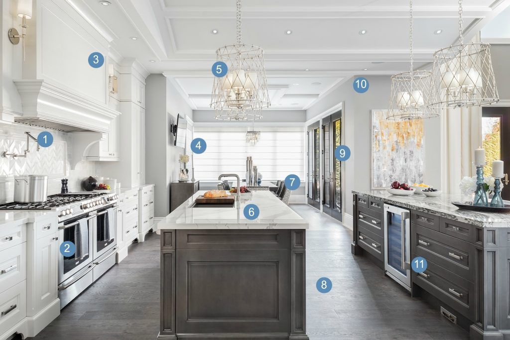 Scott Mcgillivray Kitchen Get The Look