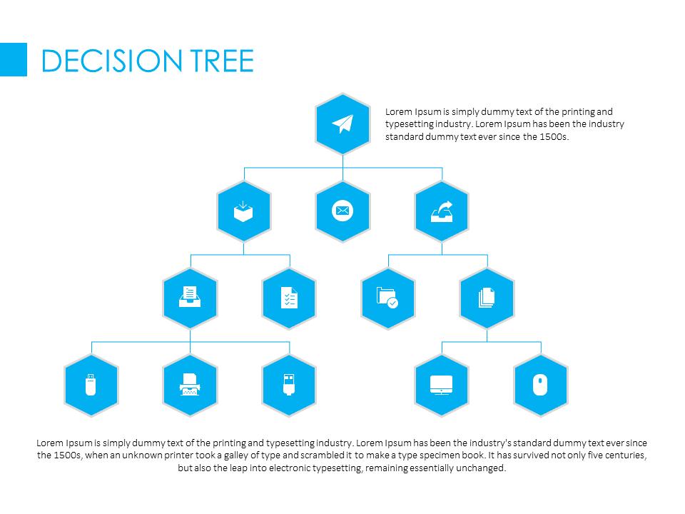 Decision Making Slide Powerpoint Presentationdesign Slidedesign
