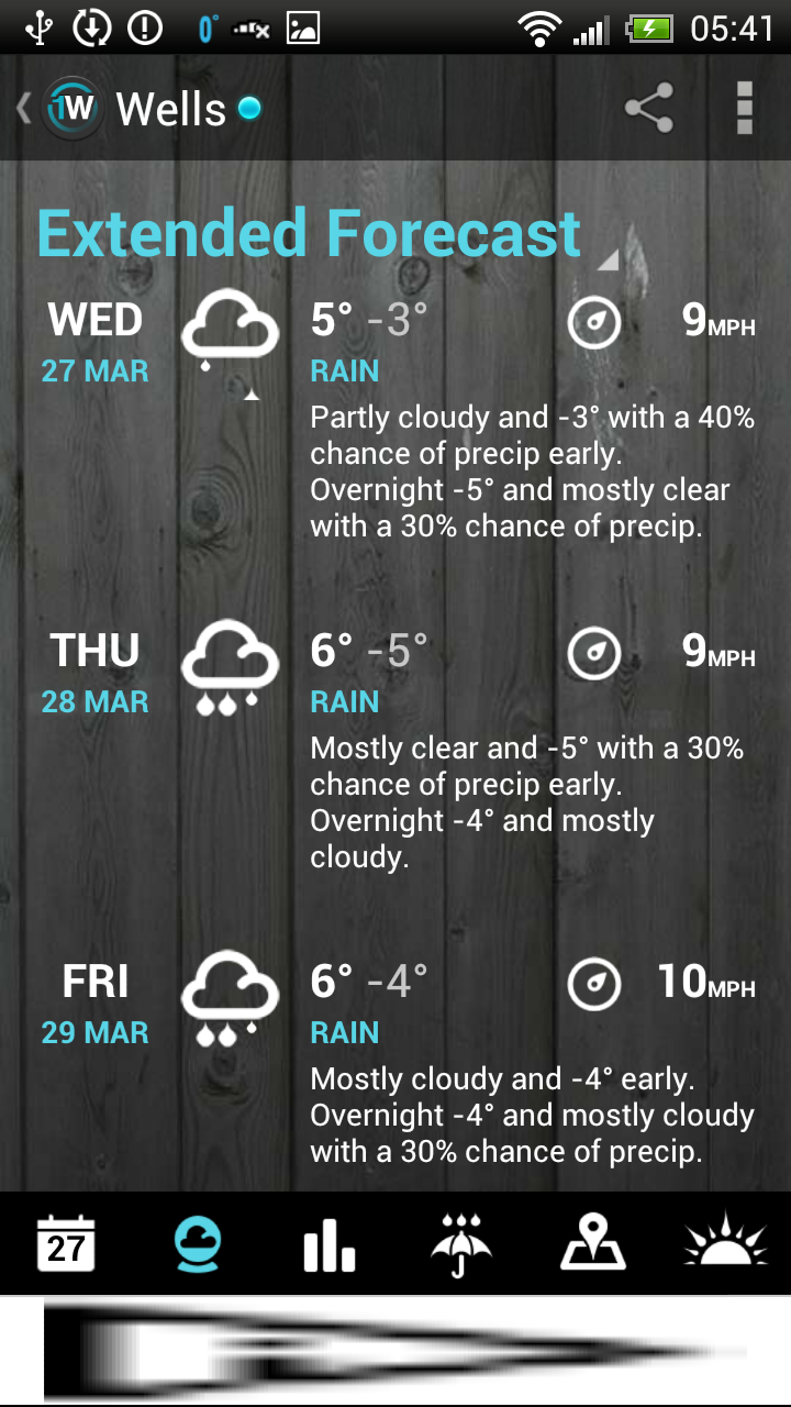1Weather is one of the Most Stylish, Intuitive and
