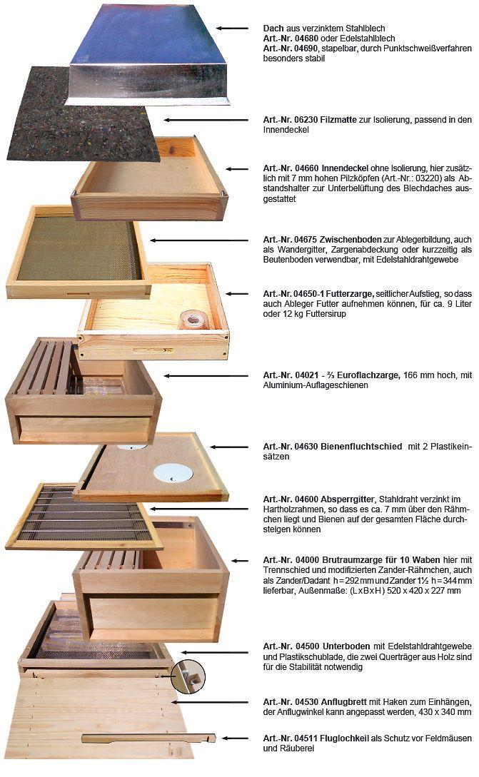 deutsch normal ma beute bienen pinterest bienen bienenhaus und gartentipps. Black Bedroom Furniture Sets. Home Design Ideas