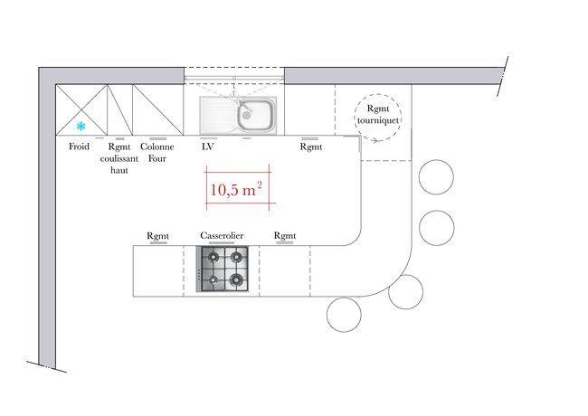 Cuisine de 2,5 m x 4,2 m aménagée en U Cette cuisine confortable - plan maison en u ouvert