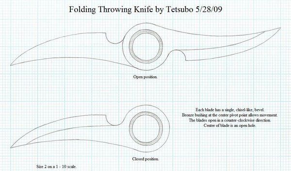 Folding Throwing Knife By Ironstaff