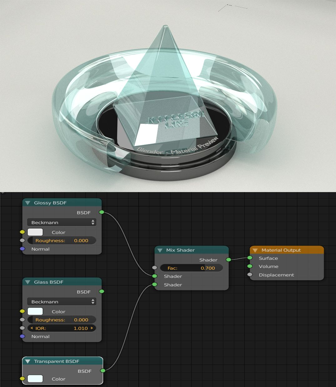 Node Para Criacao De Vidro Com Transparent Bsdf In 2020 Blender 3d Blender Tutorial Blender Models