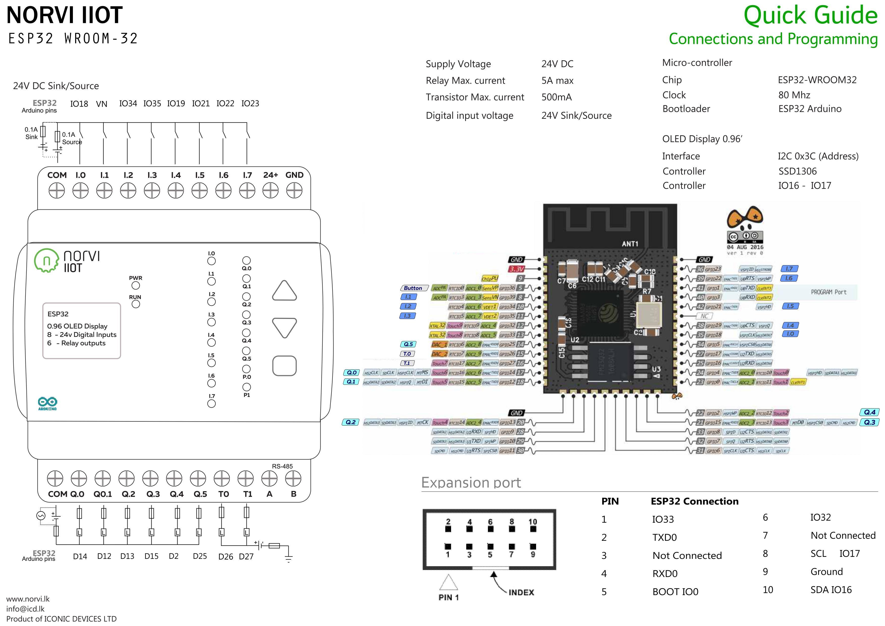 Industrial Esp32 Pinout Arduino Industrial Control
