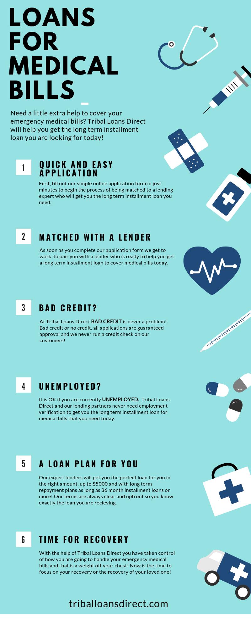 Loans For Medical Bills Medical Billing Loans For Bad Credit Medical