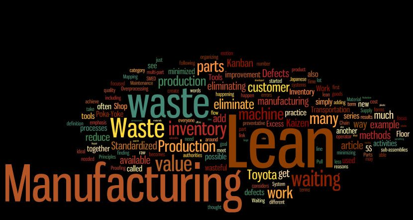 Need To Implement Lean Manufacturing Strategies For