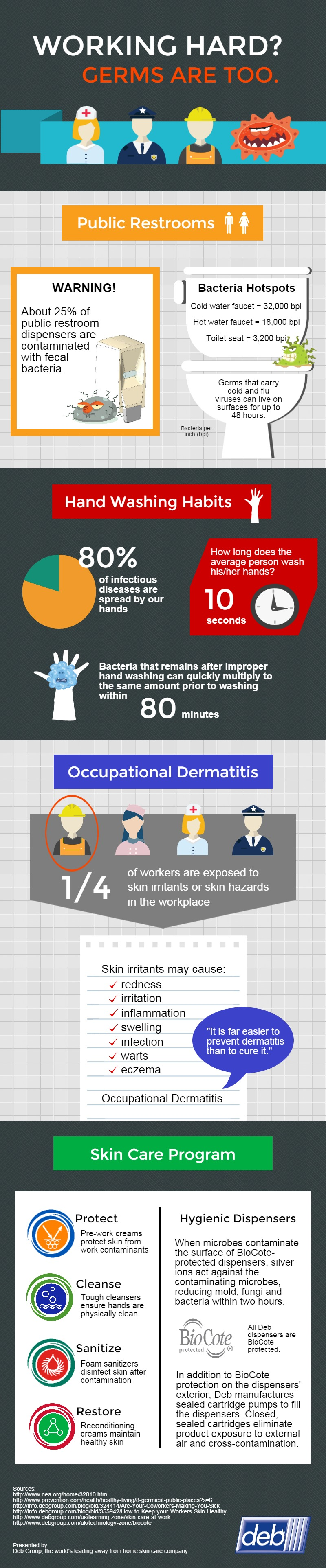 Is Your Workplace Making You Sick No Really Occupational