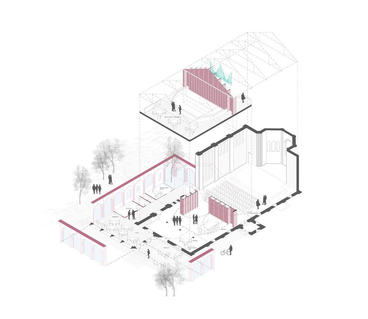 Pin By Irene Gonzalez Fernandez On Architectural