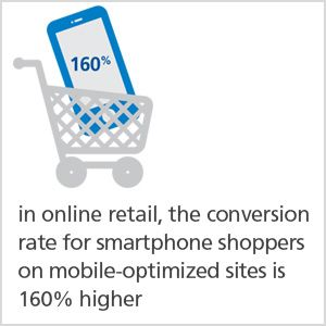 5 tips for implementing best practices in mobile optimization | Randstad Sourceright