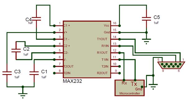 Max232 pin description pdf editor
