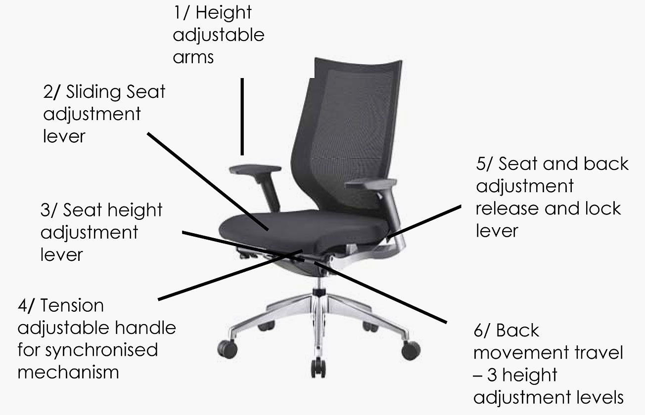 Office Chair Adjustment Levers Large