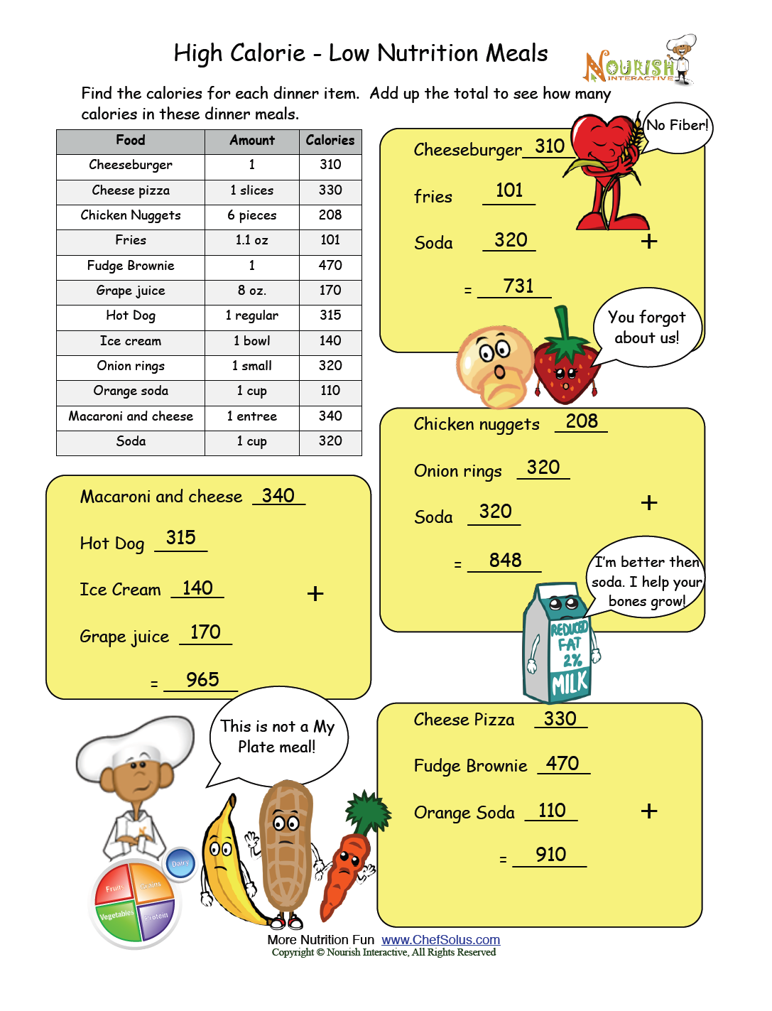 High Calorie Low Nutrition Answer Key
