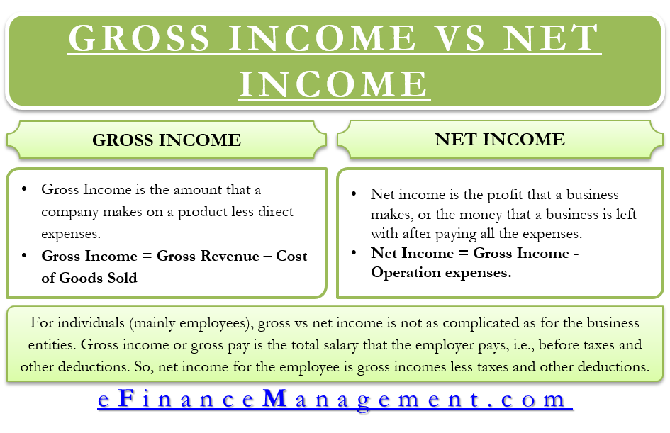 Gross vs Net Importance, Differences And More